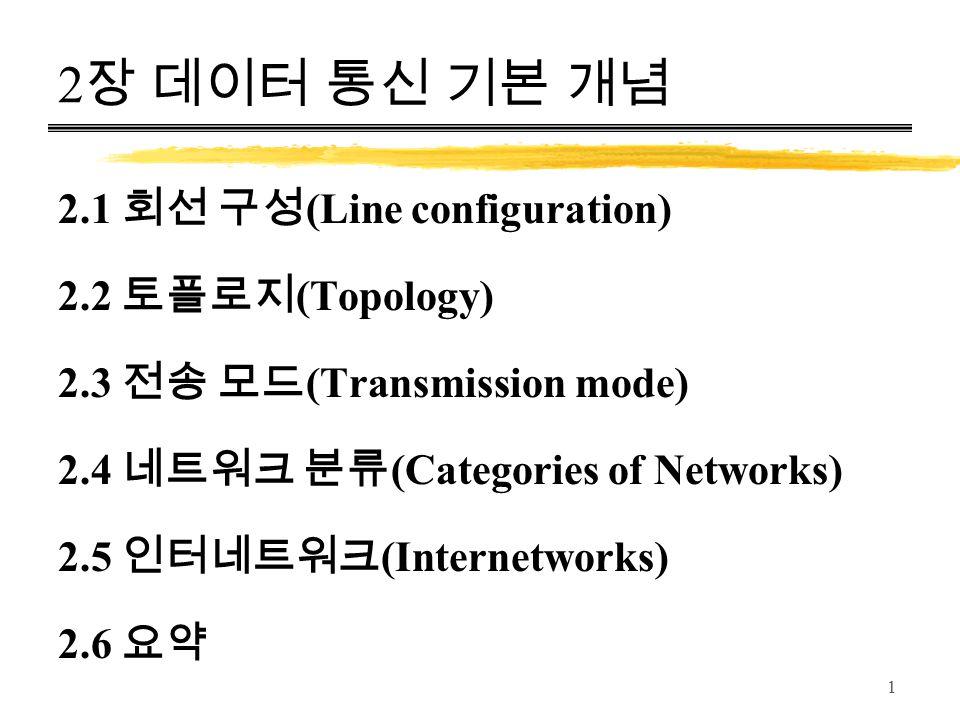 1 2 장 데이터 통신 기본 개념 2.1 회선 구성 (Line configuration) 2.2 토플로지 (Topology) 2.3 전송 모드 (Transmission mode) 2.4 네트워크 분류 (Categories of Networks) 2.5 인터네트워크 (Internetworks) 2.6 요약