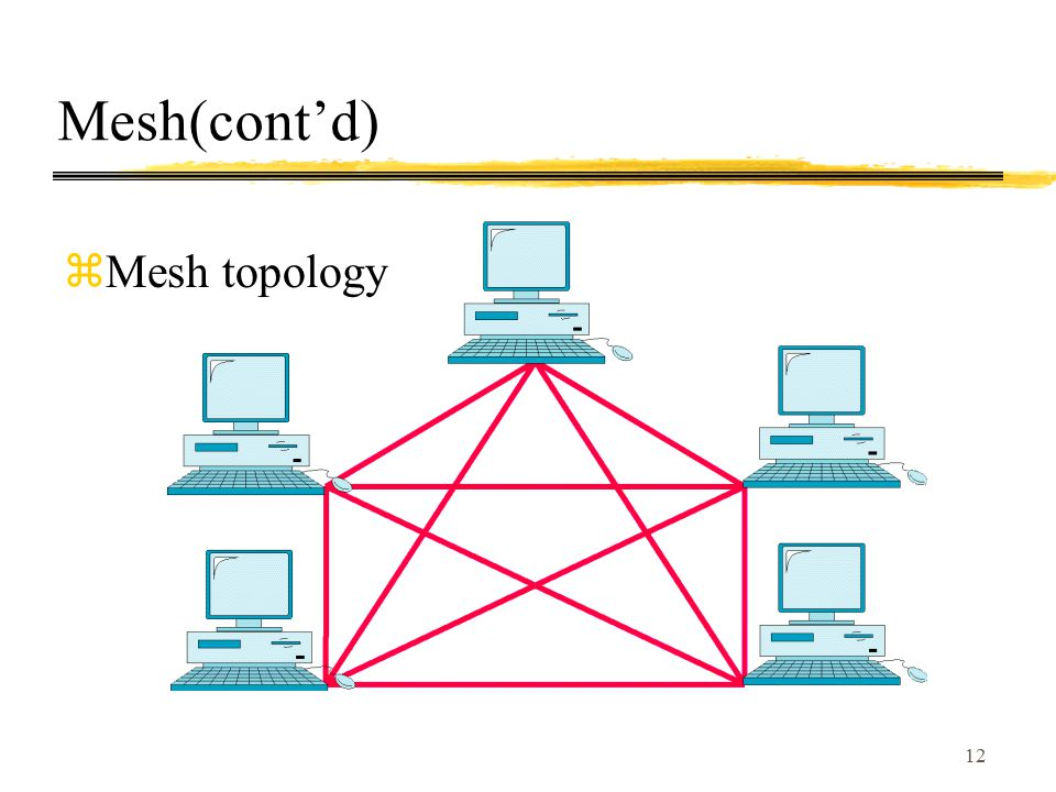 12 Mesh(cont'd) zMesh topology