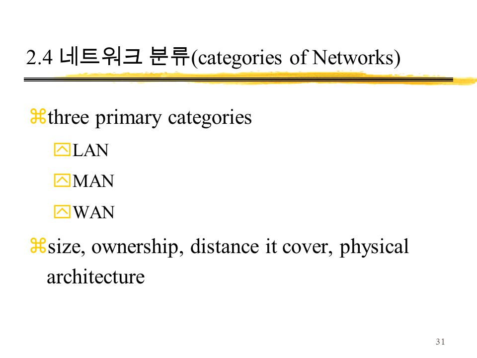 31 2.4 네트워크 분류 (categories of Networks) zthree primary categories yLAN yMAN yWAN zsize, ownership, distance it cover, physical architecture