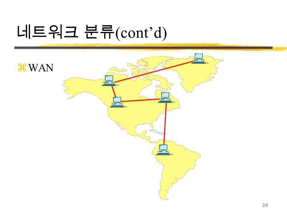 39 네트워크 분류 (cont'd) zWAN