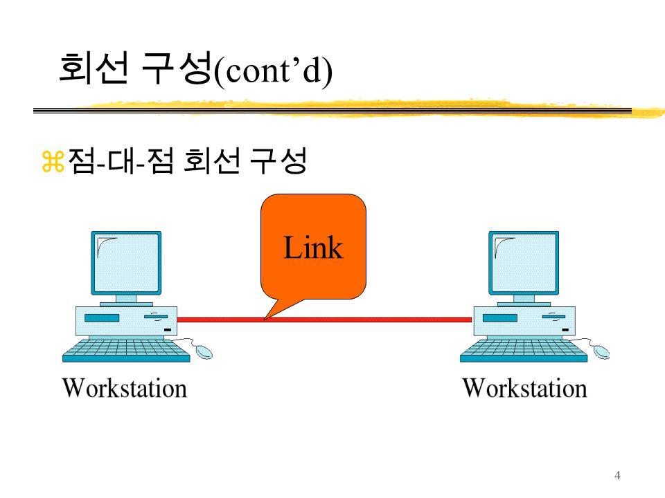 4 회선 구성 (cont'd) z 점 - 대 - 점 회선 구성 Link