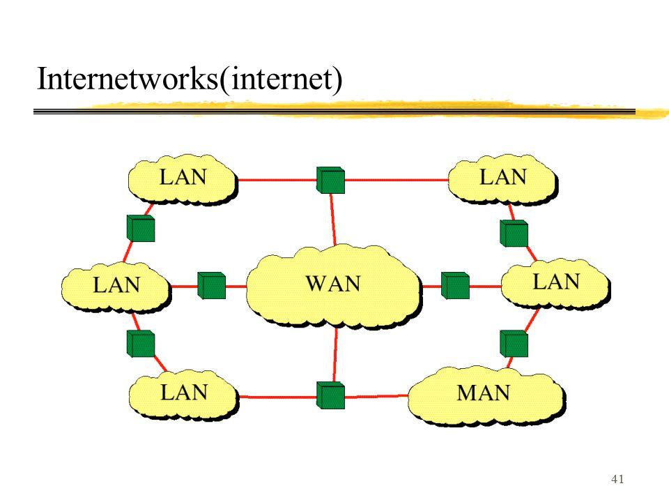 41 Internetworks(internet)
