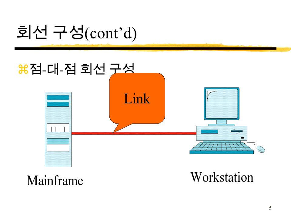 5 회선 구성 (cont'd) z 점 - 대 - 점 회선 구성 Link