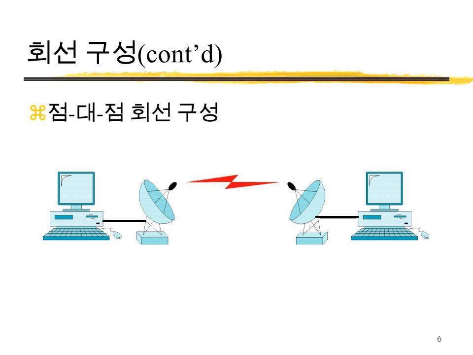 6 회선 구성 (cont'd) z 점 - 대 - 점 회선 구성