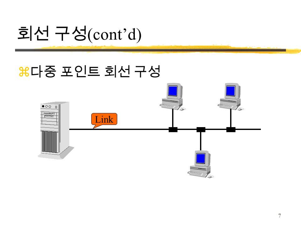 7 회선 구성 (cont'd) Link z 다중 포인트 회선 구성