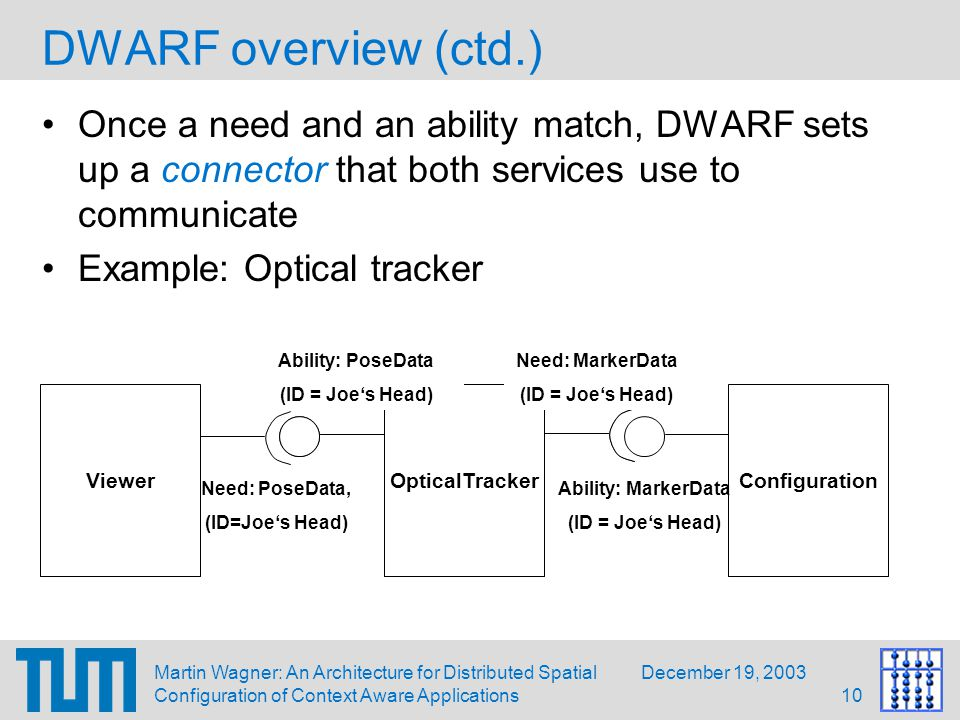 December 19, 2003Martin Wagner: An Architecture for Distributed Spatial Configuration of Context Aware Applications10 DWARF overview (ctd.) Once a need and an ability match, DWARF sets up a connector that both services use to communicate Example: Optical tracker OpticalTracker Need: MarkerData (ID = *) Ability: PoseData (ID = MarkerData.ID) Viewer Need: PoseData, (ID=Joe's Head) OpticalTracker Need: MarkerData (ID = Joe's Head) Ability: PoseData (ID = Joe's Head) Configuration Ability: MarkerData (ID = Joe's Head)