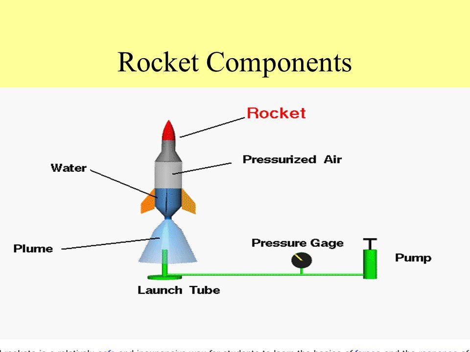 Rocket Components