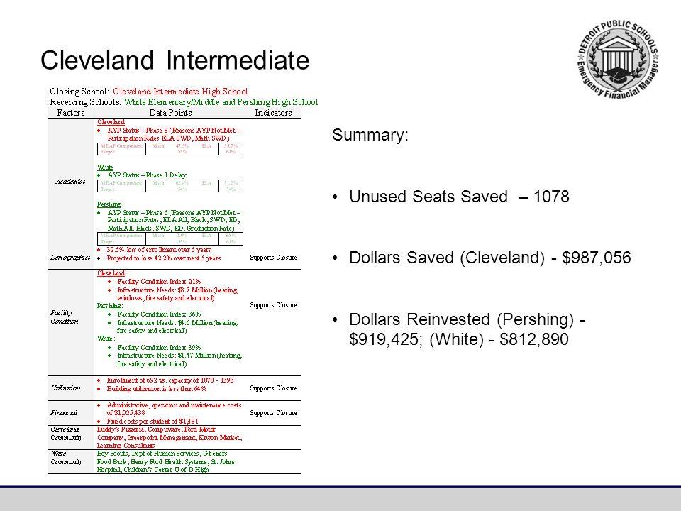 Cleveland Intermediate Summary: Unused Seats Saved – 1078 Dollars Saved (Cleveland) - $987,056 Dollars Reinvested (Pershing) - $919,425; (White) - $812,890