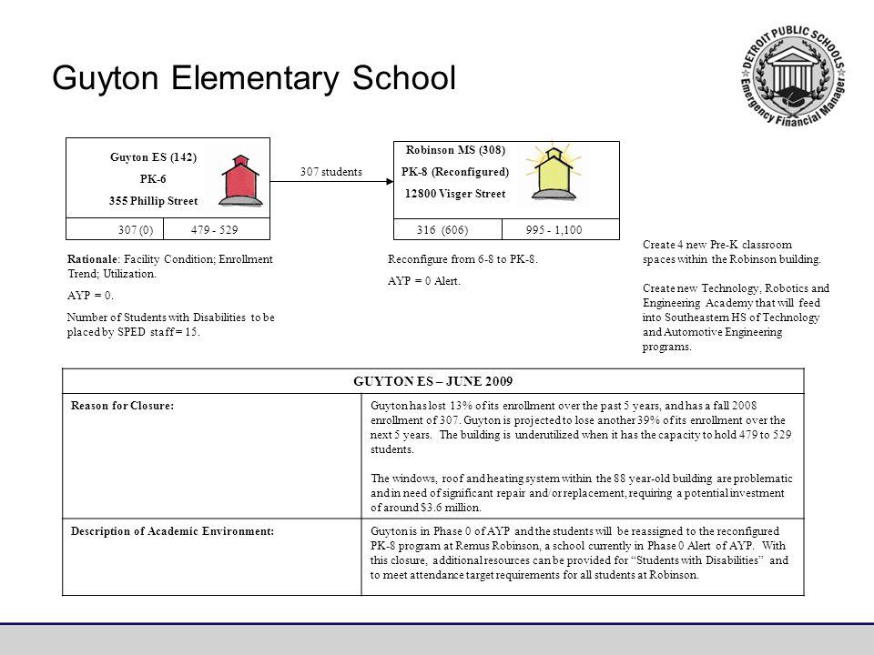 Guyton ES (142) PK-6 355 Phillip Street 307 (0)479 - 529 Robinson MS (308) PK-8 (Reconfigured) 12800 Visger Street 995 - 1,100 Rationale: Facility Condition; Enrollment Trend; Utilization.