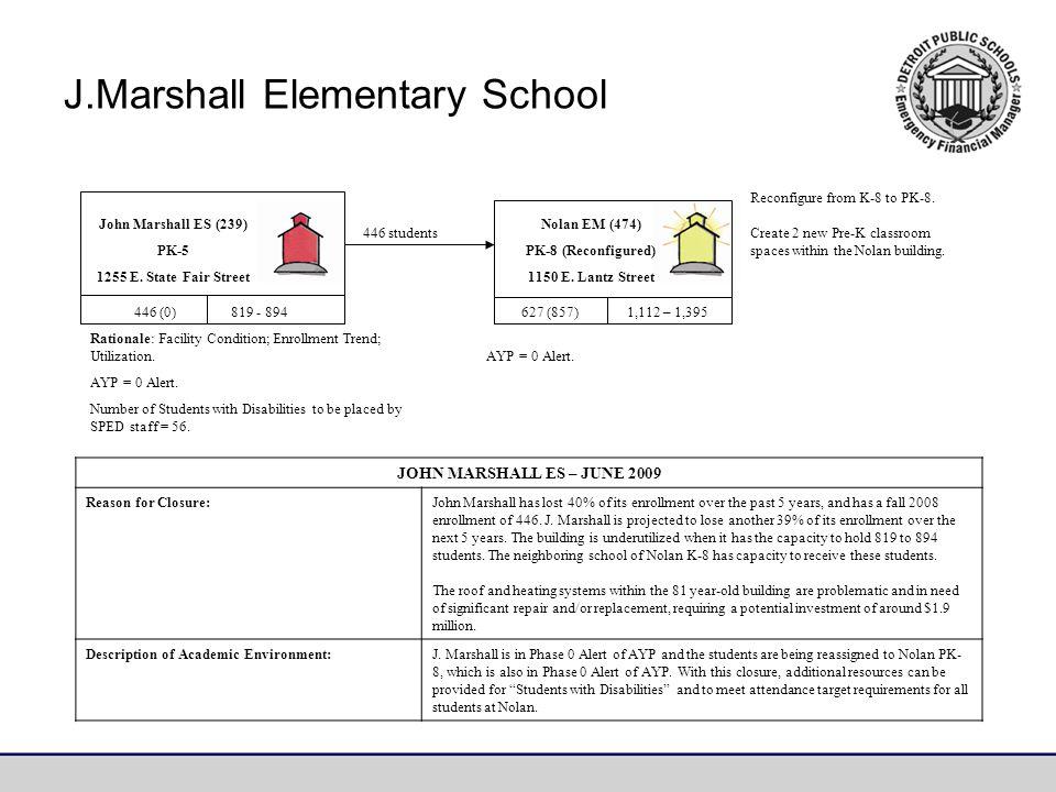 John Marshall ES (239) PK-5 1255 E.