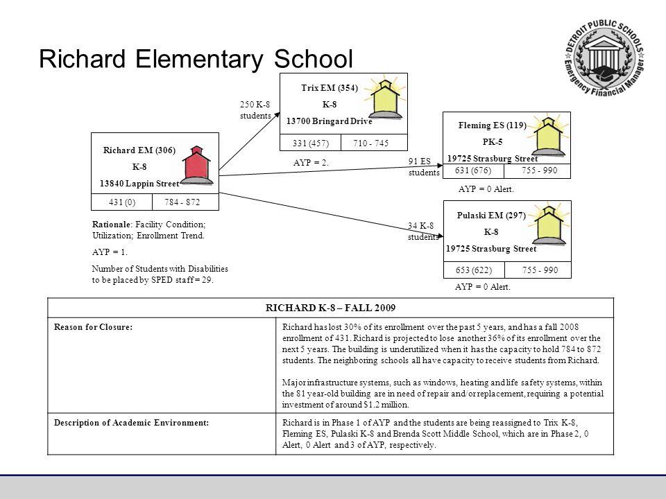 Richard EM (306) K-8 13840 Lappin Street Pulaski EM (297) K-8 19725 Strasburg Street 431 (0)784 - 872 755 - 990 710 - 745 Rationale: Facility Condition; Utilization; Enrollment Trend.