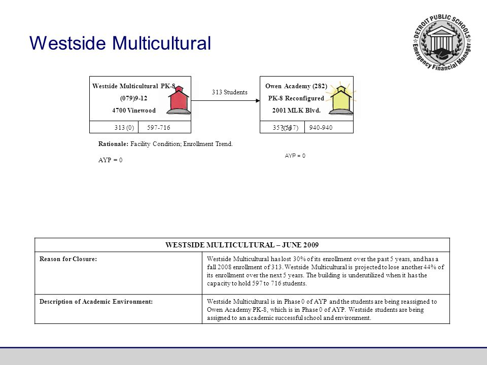 Westside Multicultural PK-8 (079)9-12 4700 Vinewood 313 (0)597-716 Rationale: Facility Condition; Enrollment Trend.