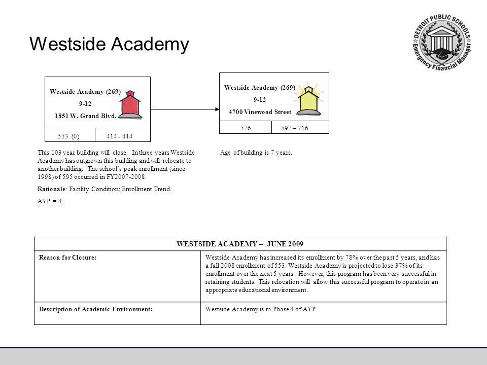 Westside Academy Westside Academy (269) 9-12 1851 W.