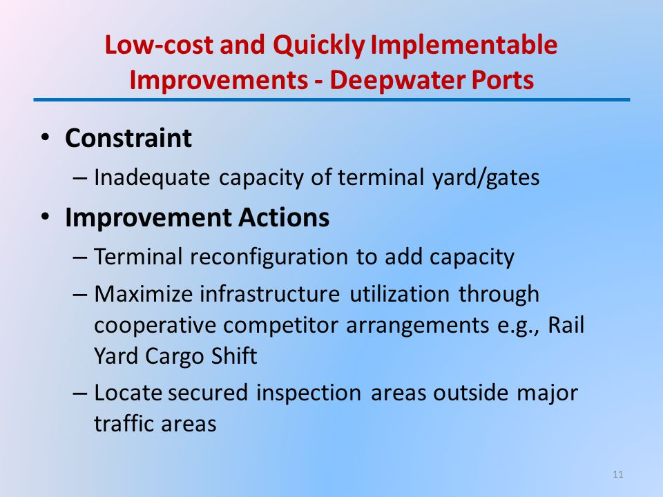 Low-cost and Quickly Implementable Improvements - Deepwater Ports Constraint – Inadequate capacity of terminal yard/gates Improvement Actions – Terminal reconfiguration to add capacity – Maximize infrastructure utilization through cooperative competitor arrangements e.g., Rail Yard Cargo Shift – Locate secured inspection areas outside major traffic areas 11