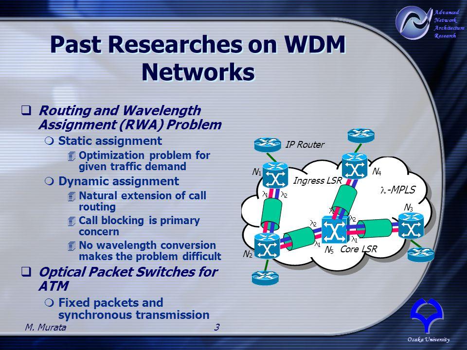 Osaka University Advanced Network Architecture Research Advanced Network Architecture Research M.