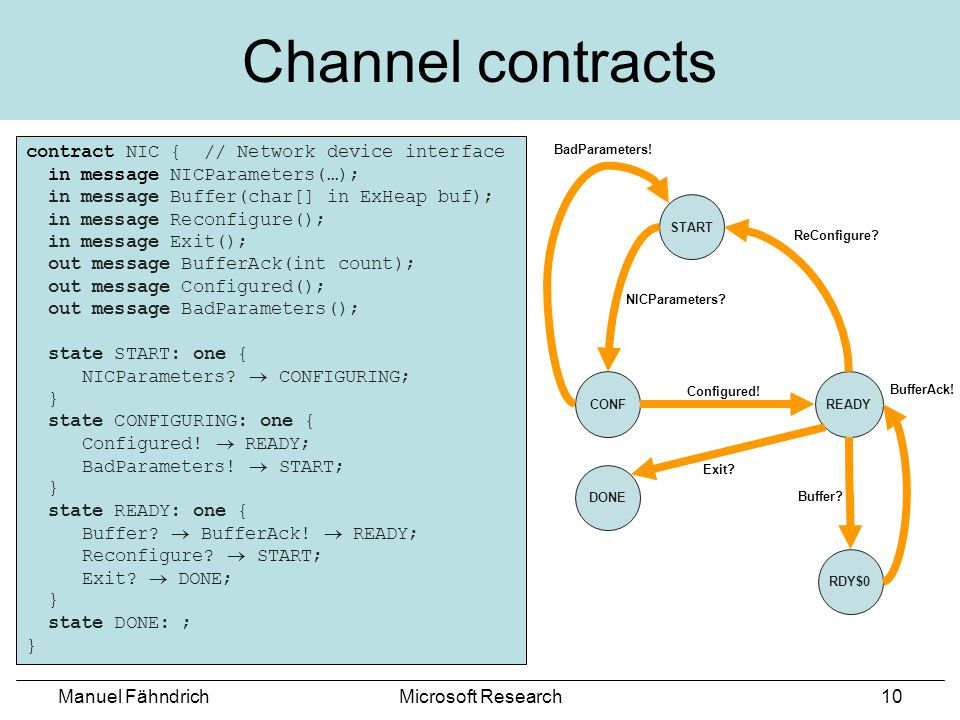 Manuel FähndrichMicrosoft Research10 Channel contracts contract NIC { // Network device interface in message NICParameters(…); in message Buffer(char[] in ExHeap buf); in message Reconfigure(); in message Exit(); out message BufferAck(int count); out message Configured(); out message BadParameters(); state START: one { NICParameters.