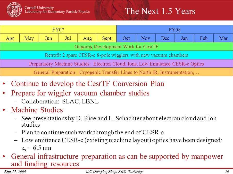 Sept 27, 2006 ILC Damping Rings R&D Workshop 20 The Next 1.5 Years Continue to develop the CesrTF Conversion Plan Prepare for wiggler vacuum chamber studies –Collaboration: SLAC, LBNL Machine Studies –See presentations by D.