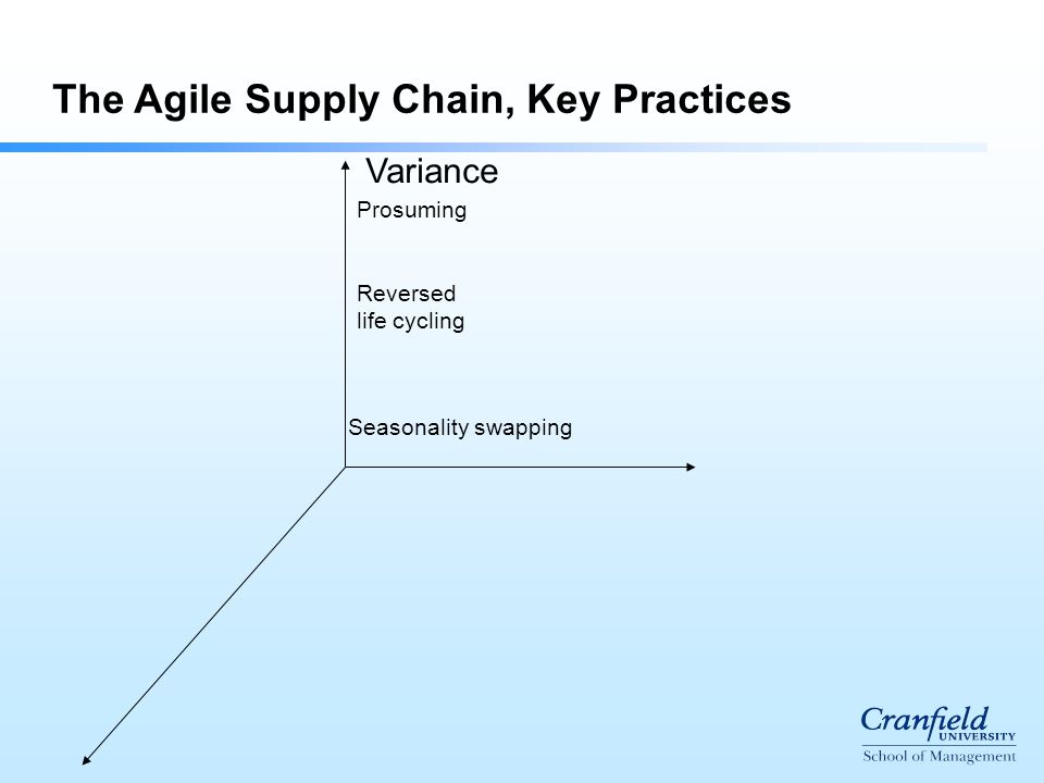 The Agile Supply Chain, Key Practices Variance Seasonality swapping Prosuming Reversed life cycling