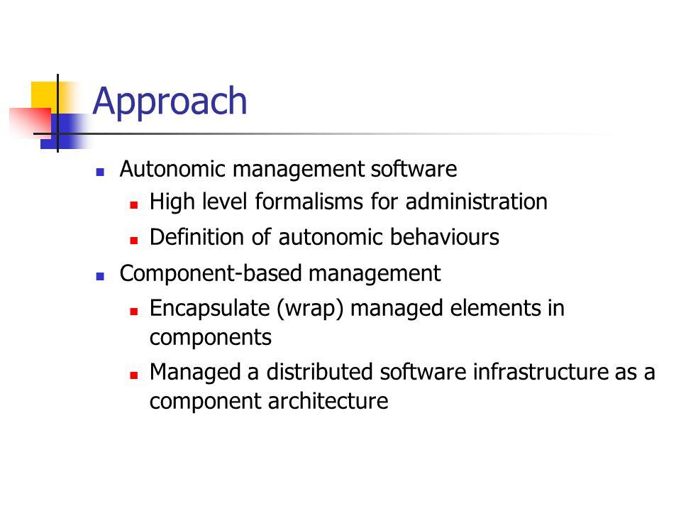 Fractal component model http://fractal.objectweb.org Primitive/composite/shared components Client/server bindings Introspection, adaptation interfaces ADL (Architecture Description Language)