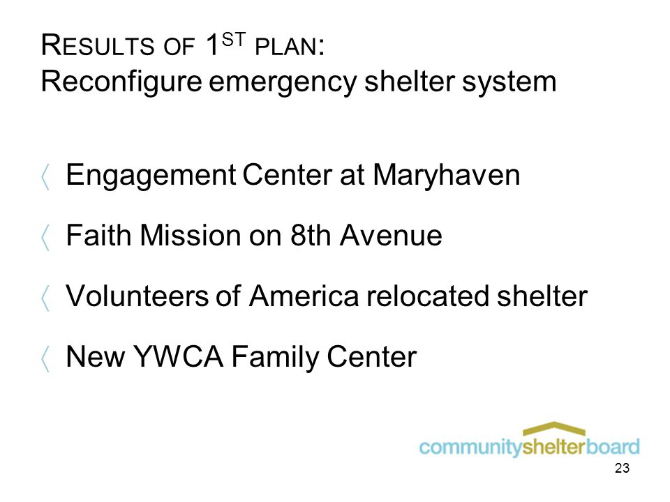 R ESULTS OF 1 ST PLAN : Reconfigure emergency shelter system  Engagement Center at Maryhaven  Faith Mission on 8th Avenue  Volunteers of America relocated shelter  New YWCA Family Center 23