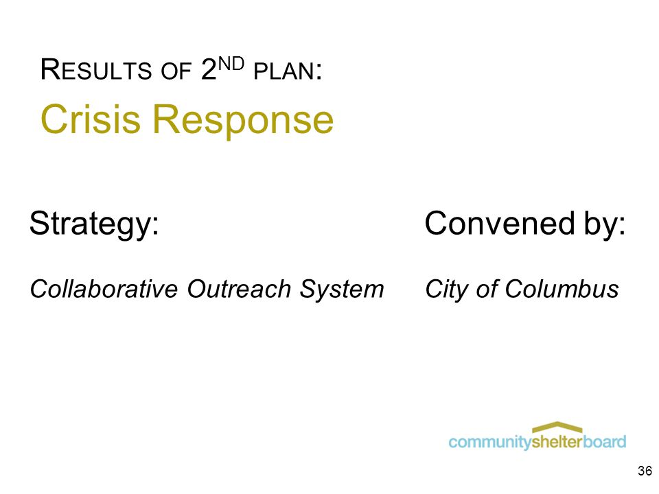 Crisis Response Strategy:Convened by: Collaborative Outreach SystemCity of Columbus R ESULTS OF 2 ND PLAN : 36