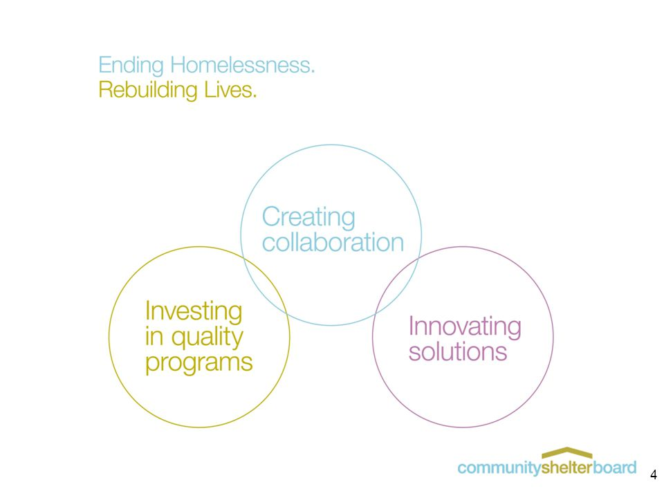 R ESULTS OF 1 ST PLAN : Established a Funder Collaborative  Provide funding and other resources for implementation of Rebuilding Lives plan strategies  Provide leadership in the community to assure the success of the Rebuilding Lives plan 25