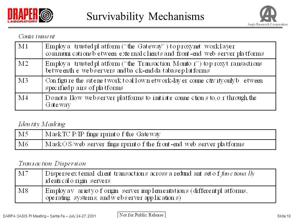 DARPA OASIS PI Meeting – Santa Fe – July 24-27, 2001Slide 10 Aegis Research Corporation Not for Public Release Survivability Mechanisms
