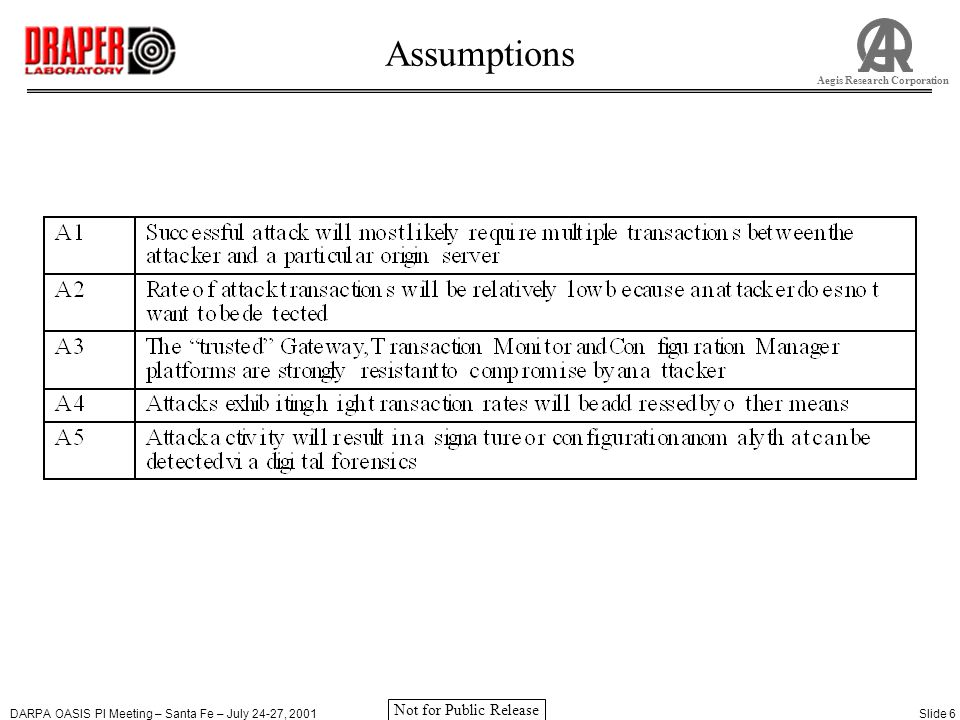 DARPA OASIS PI Meeting – Santa Fe – July 24-27, 2001Slide 6 Aegis Research Corporation Not for Public Release Assumptions