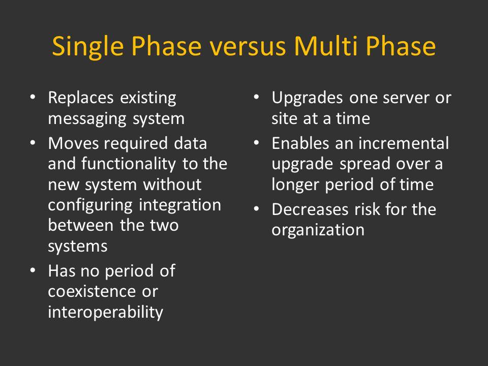 LAB -Move Offline Address List Generation to Exchange Server 2010 -Recreating Mailboxmanager Policies