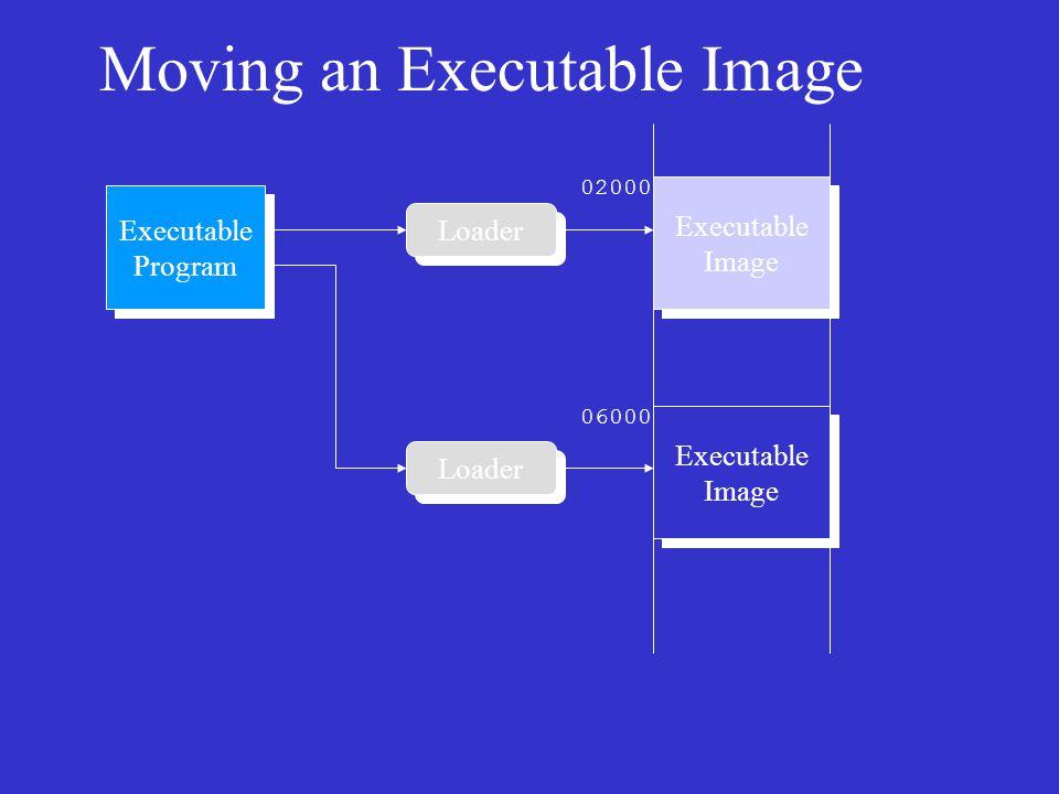 Moving an Executable Image Executable Program Executable Program Loader Executable Image Executable Image Executable Image Executable Image 02000 06000