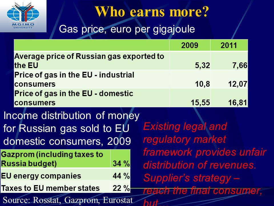 Who earns more.