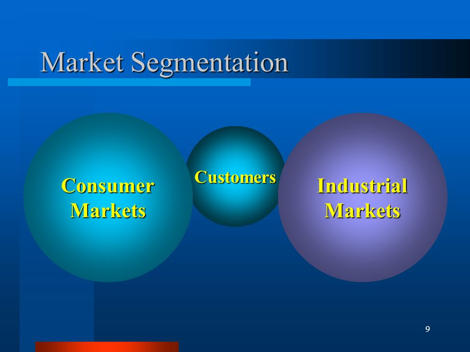 9 Customers Market Segmentation ConsumerMarkets IndustrialMarkets