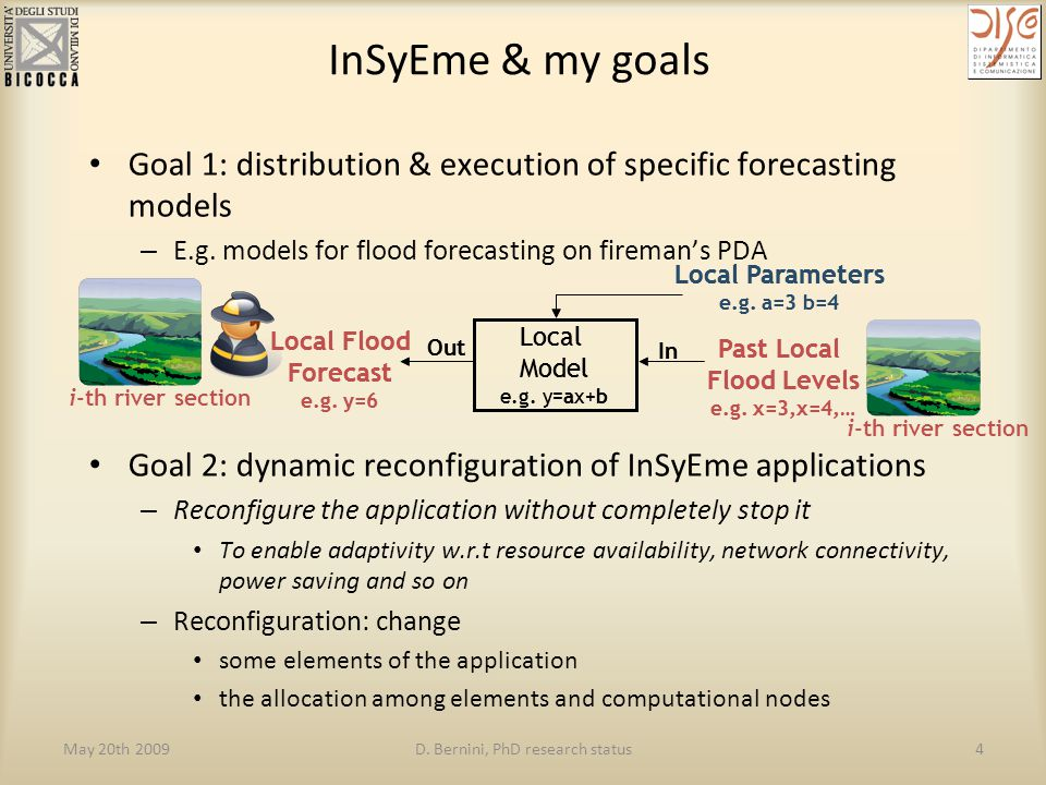 May 20th 2009D. Bernini, PhD research status4 InSyEme & my goals Goal 1: distribution & execution of specific forecasting models – E.g. models for flo
