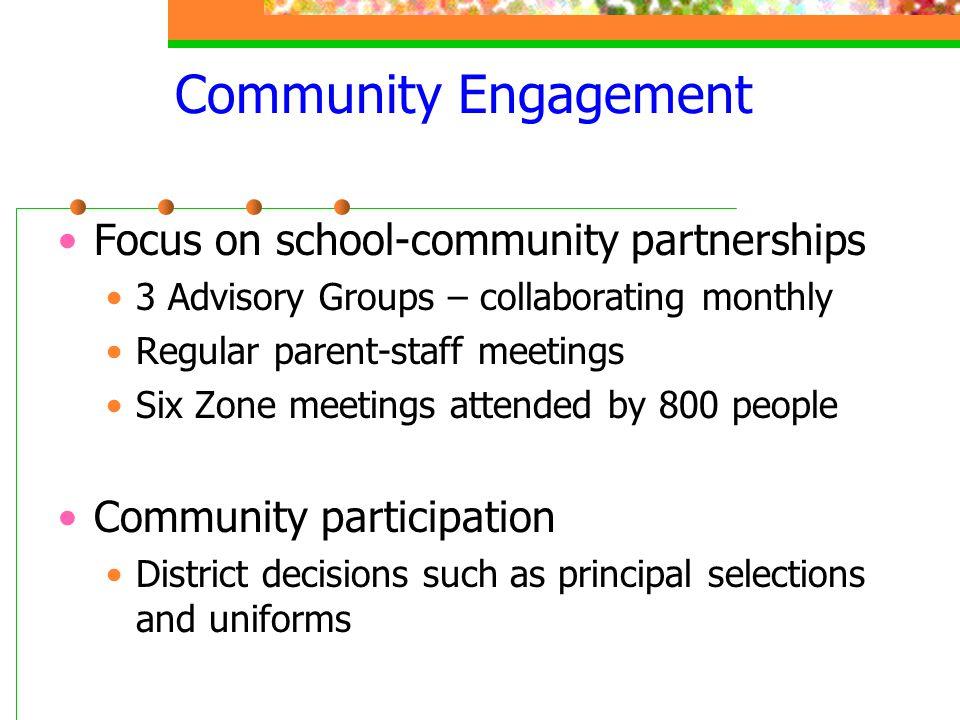 Community Engagement Focus on school-community partnerships 3 Advisory Groups – collaborating monthly Regular parent-staff meetings Six Zone meetings