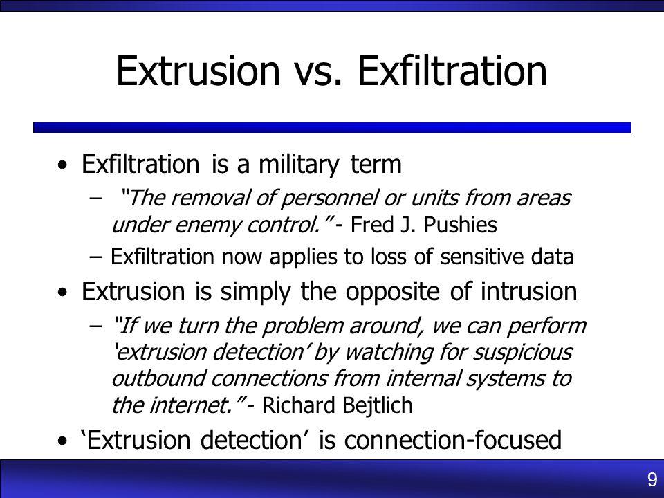 9 Extrusion vs.