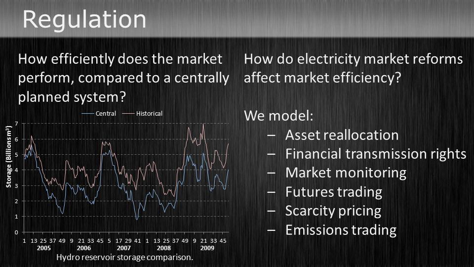 How efficiently does the market perform, compared to a centrally planned system? How do electricity market reforms affect market efficiency? We model: