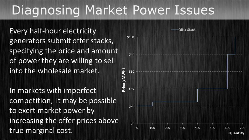 Every half-hour electricity generators submit offer stacks, specifying the price and amount of power they are willing to sell into the wholesale marke