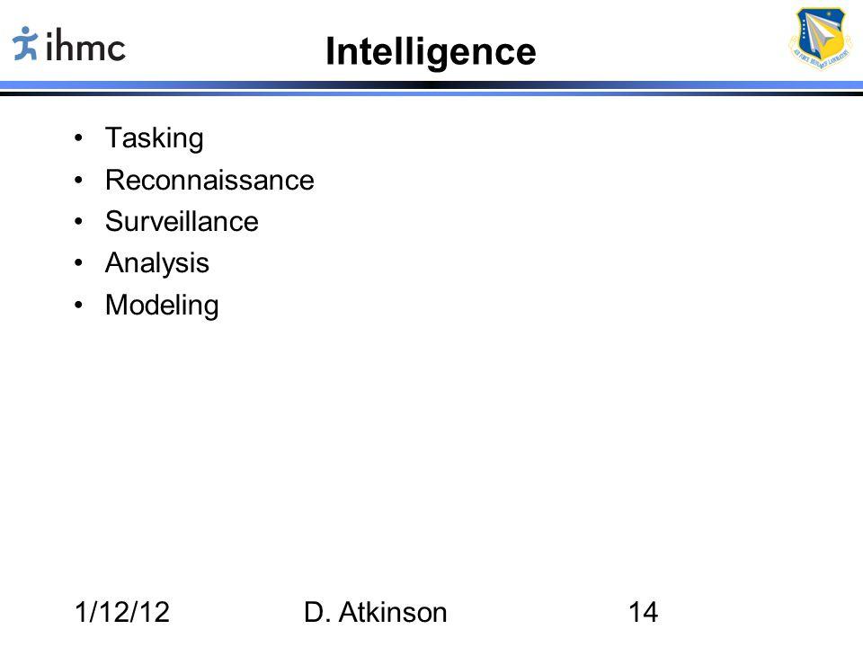 1/12/12D. Atkinson14 Intelligence Tasking Reconnaissance Surveillance Analysis Modeling