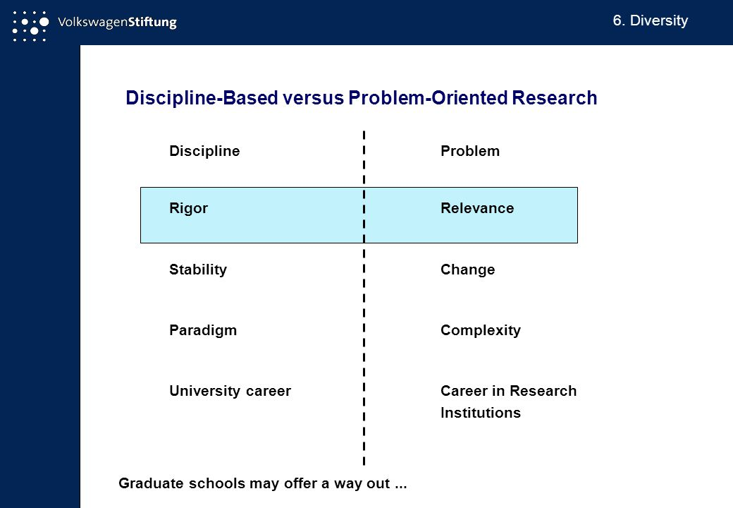 Discipline-Based versus Problem-Oriented Research DisciplineProblem RigorRelevance StabilityChange ParadigmComplexity University careerCareer in Research Institutions 6.