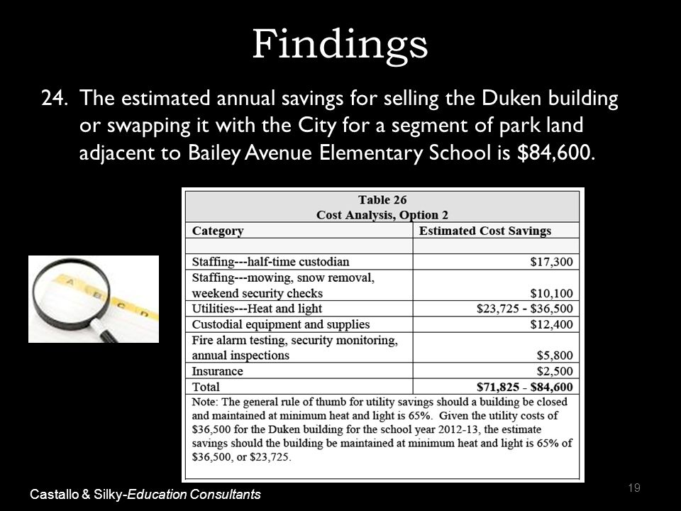 Findings 24.The estimated annual savings for selling the Duken building or swapping it with the City for a segment of park land adjacent to Bailey Ave