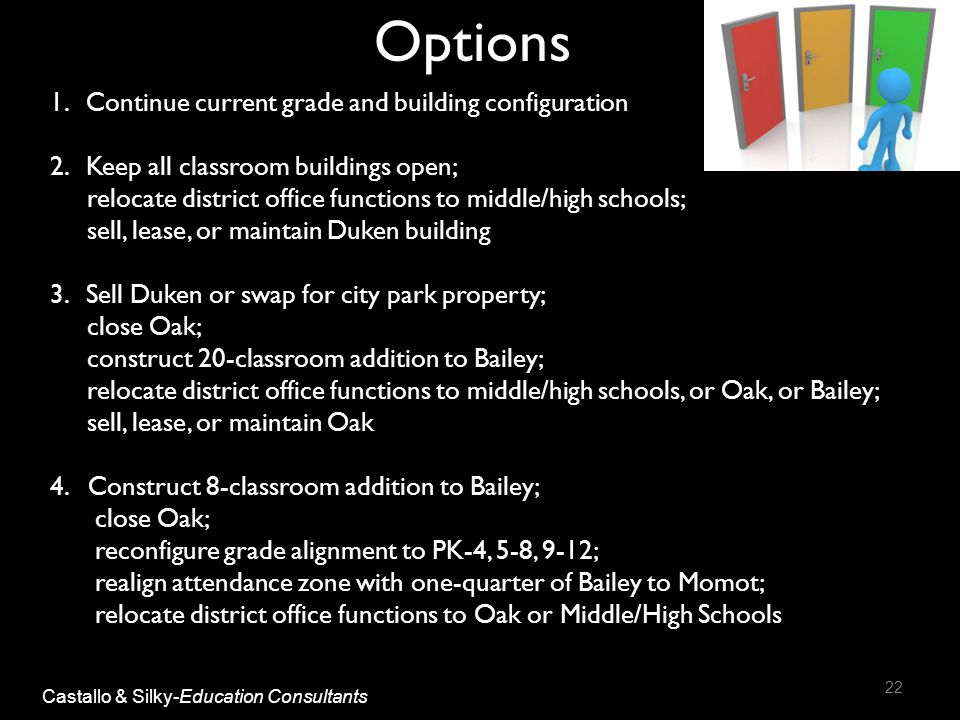 Options 22 Castallo & Silky-Education Consultants 1.Continue current grade and building configuration 2.Keep all classroom buildings open; relocate di