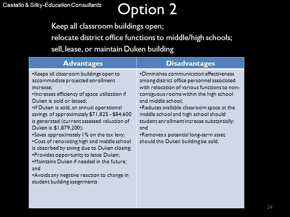 Option 2 Keep all classroom buildings open; relocate district office functions to middle/high schools; sell, lease, or maintain Duken building 24 Cast