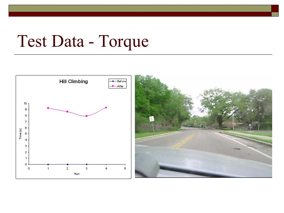 Test Data - Torque