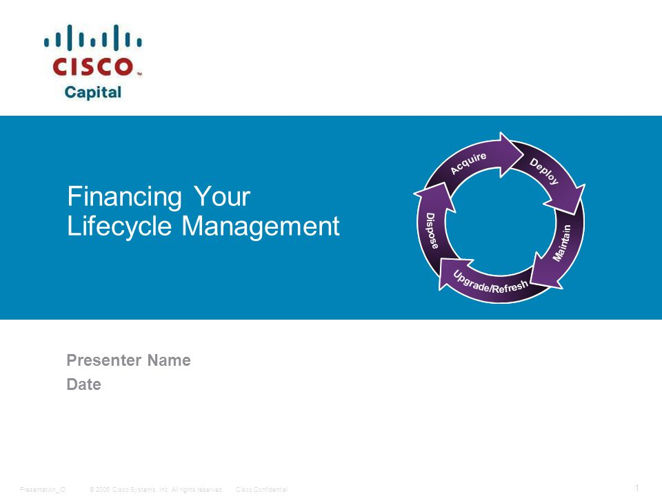 © 2006 Cisco Systems, Inc. All rights reserved.Cisco ConfidentialPresentation_ID 1 Financing Your Lifecycle Management Presenter Name Date