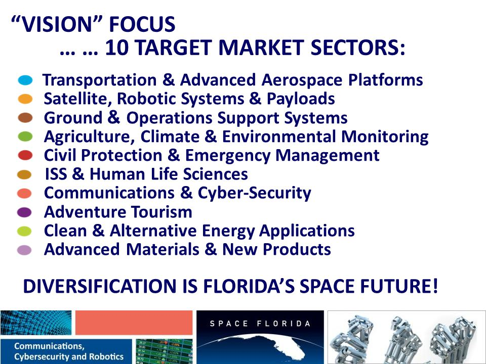 Transportation & Advanced Aerospace Platforms Satellite, Robotic Systems & Payloads Ground & Operations Support Systems Agriculture, Climate & Environmental Monitoring Civil Protection & Emergency Management ISS & Human Life Sciences Communications & Cyber-Security Adventure Tourism Clean & Alternative Energy Applications Advanced Materials & New Products DIVERSIFICATION IS FLORIDA'S SPACE FUTURE.