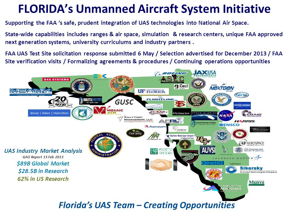 FLORIDA's Unmanned Aircraft System Initiative Aviation Management Florida's UAS Team – Creating Opportunities Supporting the FAA 's safe, prudent integration of UAS technologies into National Air Space.
