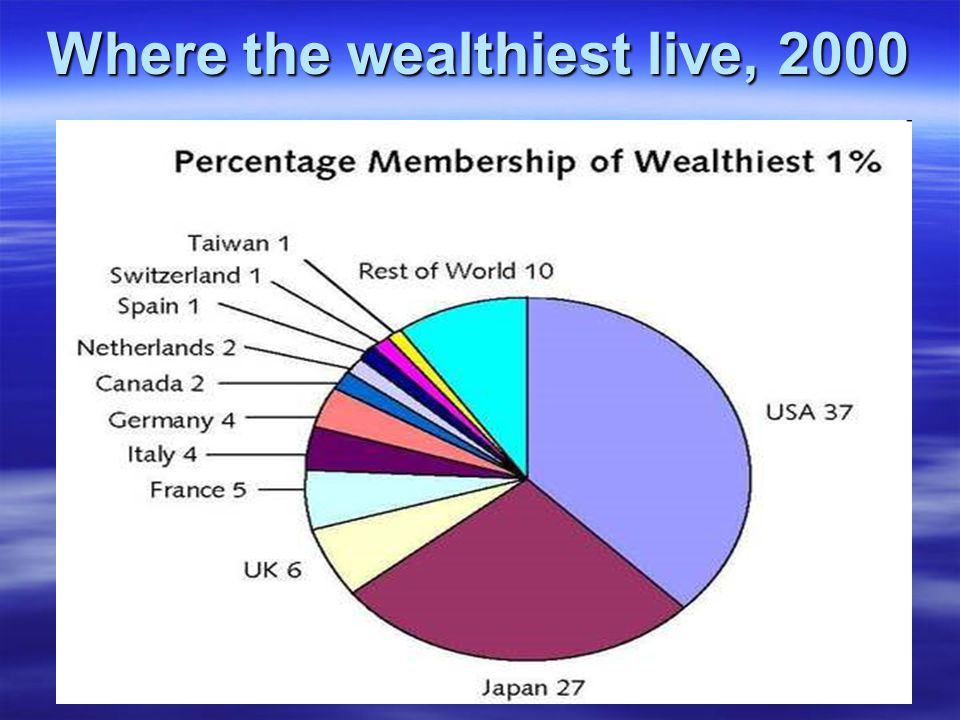 Where the wealthiest live, 2000