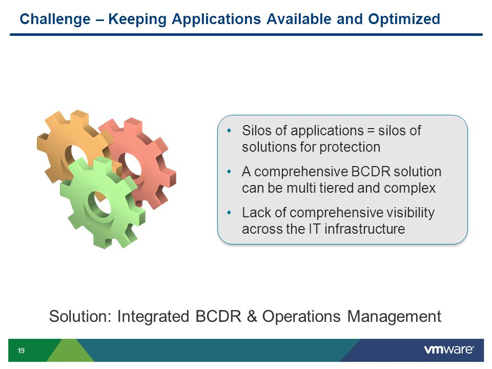 19 Challenge – Keeping Applications Available and Optimized Silos of applications = silos of solutions for protection A comprehensive BCDR solution ca