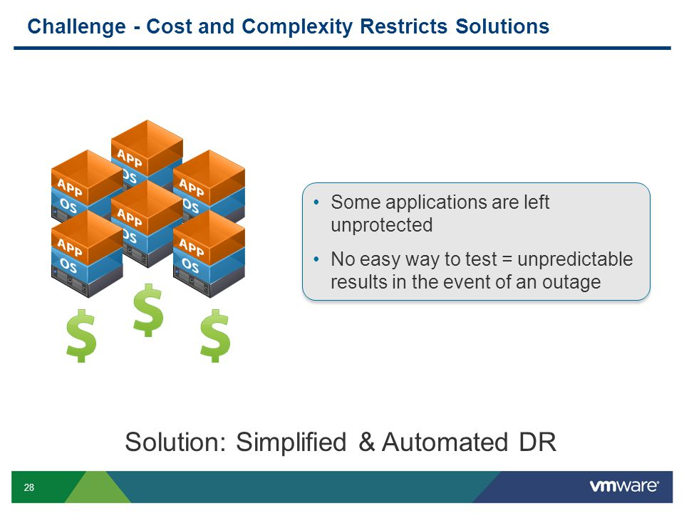 28 Challenge - Cost and Complexity Restricts Solutions Solution: Simplified & Automated DR Some applications are left unprotected No easy way to test