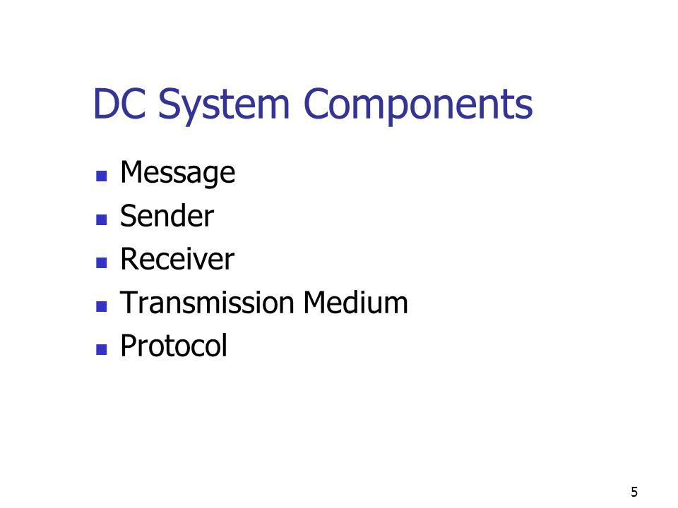 5 DC System Components Message Sender Receiver Transmission Medium Protocol